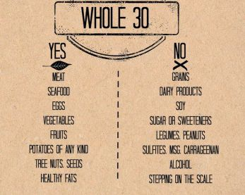 whole 30 rules